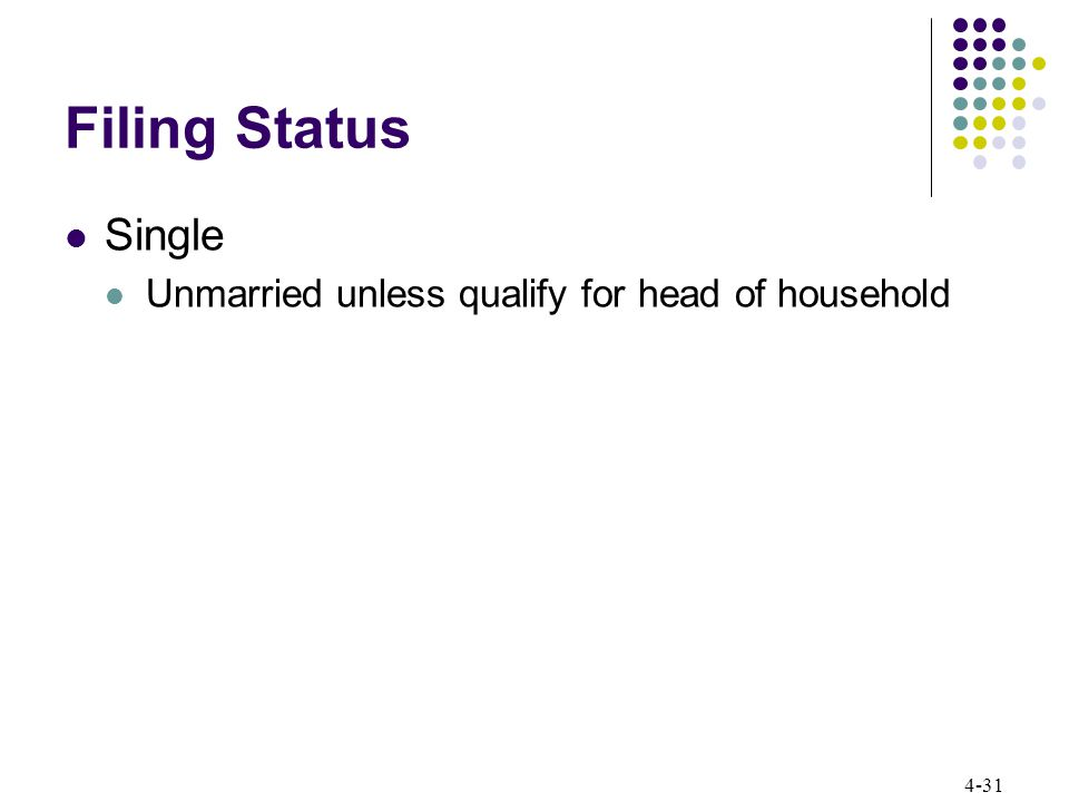 4-31 Filing Status Single Unmarried unless qualify for head of household