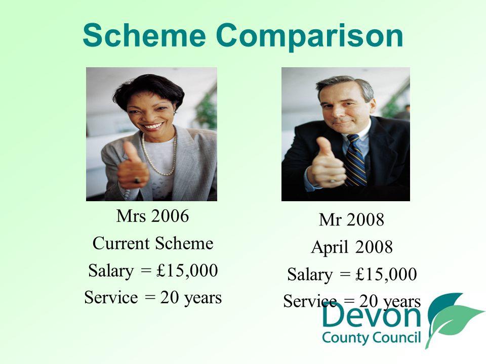 Scheme Comparison Mrs 2006 Current Scheme Salary = £15,000 Service = 20 years Mr 2008 April 2008 Salary = £15,000 Service = 20 years