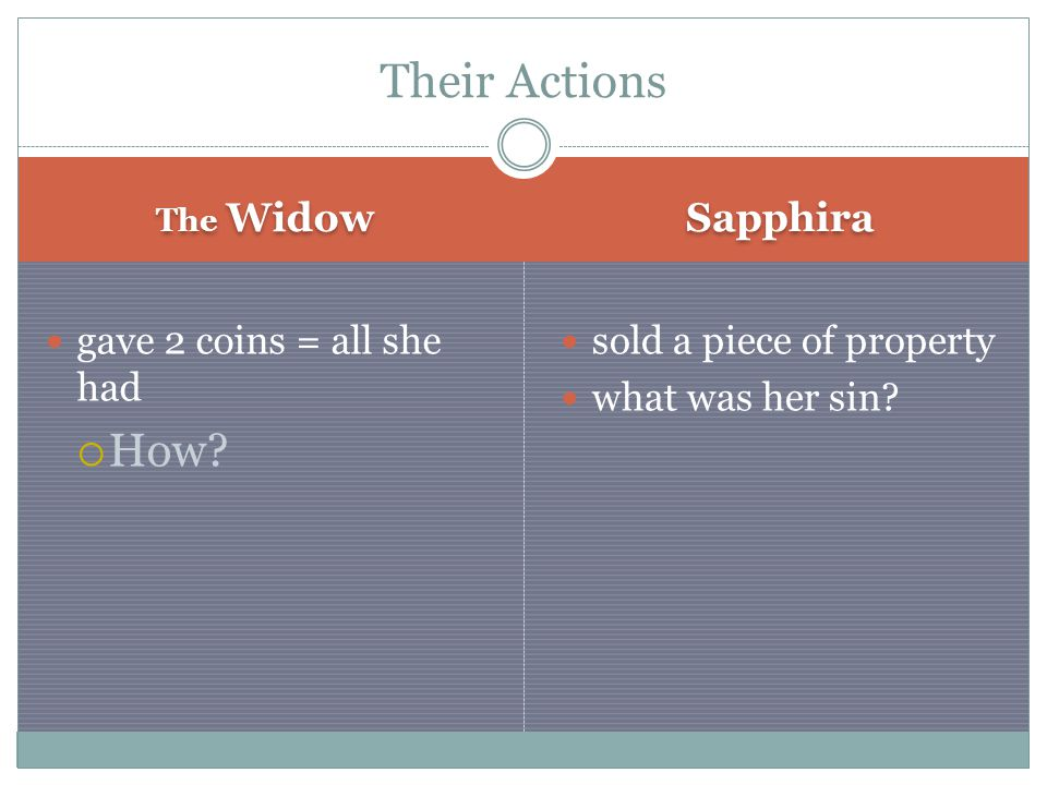 The Widow Sapphira gave 2 coins = all she had  How? sold a piece of property what was her sin? Their Actions