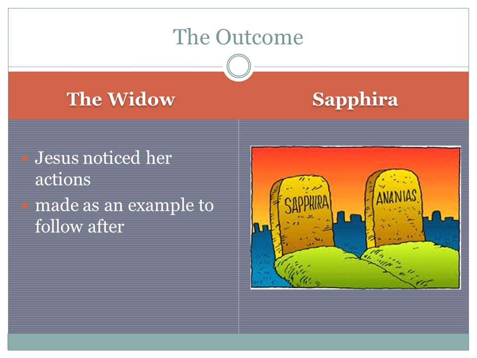 The Widow Sapphira Jesus noticed her actions made as an example to follow after The Outcome
