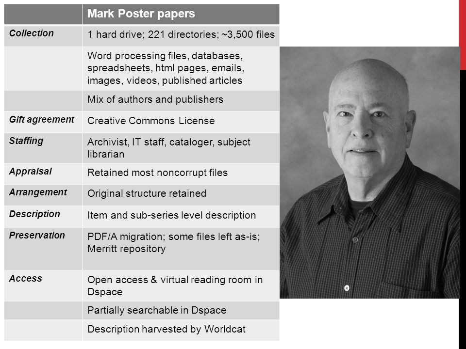 Mark Poster papers Collection 1 hard drive; 221 directories; ~3,500 files Word processing files, databases, spreadsheets, html pages, emails, images, videos, published articles Mix of authors and publishers Gift agreement Creative Commons License Staffing Archivist, IT staff, cataloger, subject librarian Appraisal Retained most noncorrupt files Arrangement Original structure retained Description Item and sub-series level description Preservation PDF/A migration; some files left as-is; Merritt repository Access Open access & virtual reading room in Dspace Partially searchable in Dspace Description harvested by Worldcat