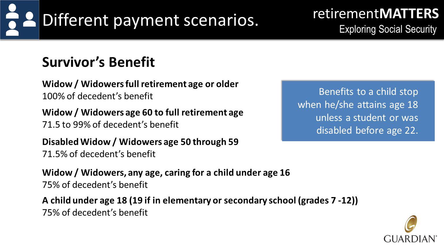retirementMATTERS Exploring Social Security Different payment scenarios.