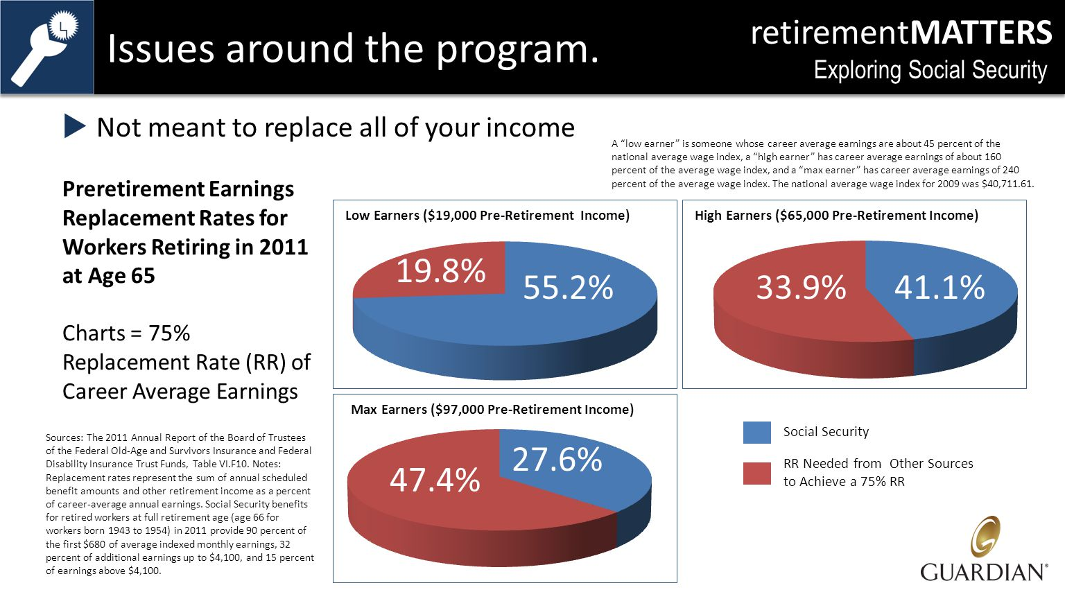 retirementMATTERS Exploring Social Security Issues around the program.