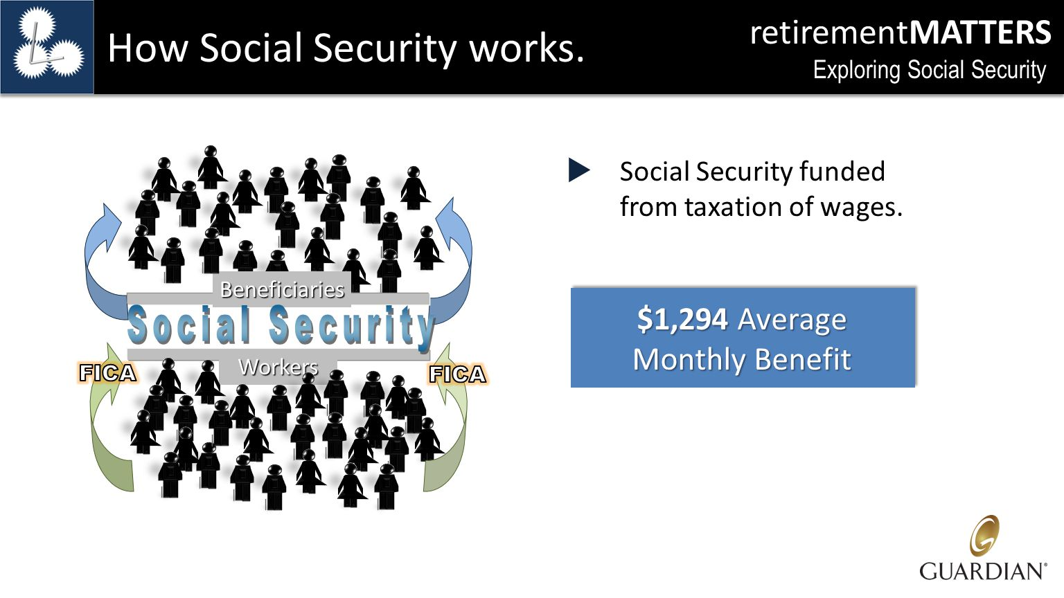 retirementMATTERS Exploring Social Security How Social Security works.