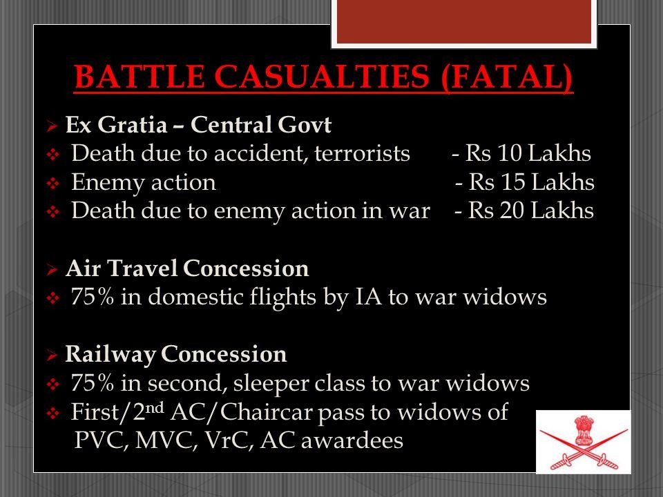 BATTLE CASUALTIES (FATAL) Contd..