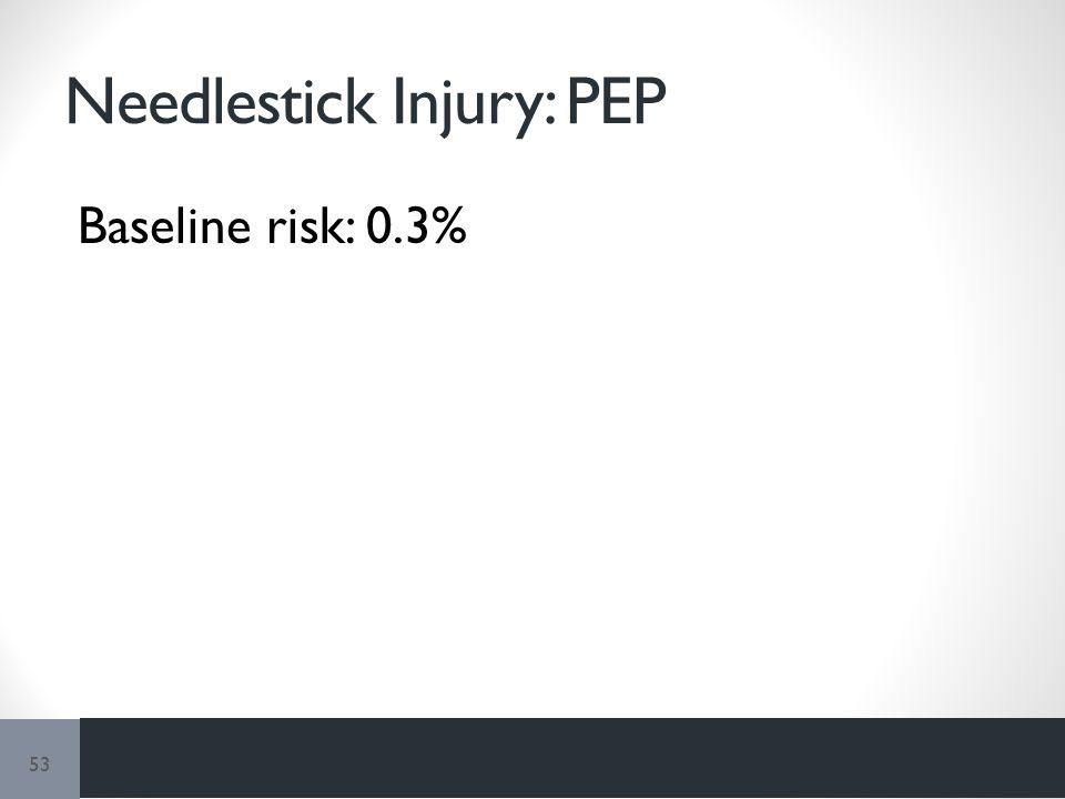 Needlestick Injury: PEP Baseline risk: 0.3% 53