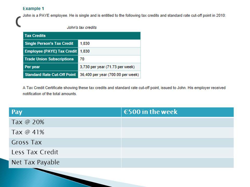 Pay€500 in the week Tax @ 20% Tax @ 41% Gross Tax Less Tax Credit Net Tax Payable