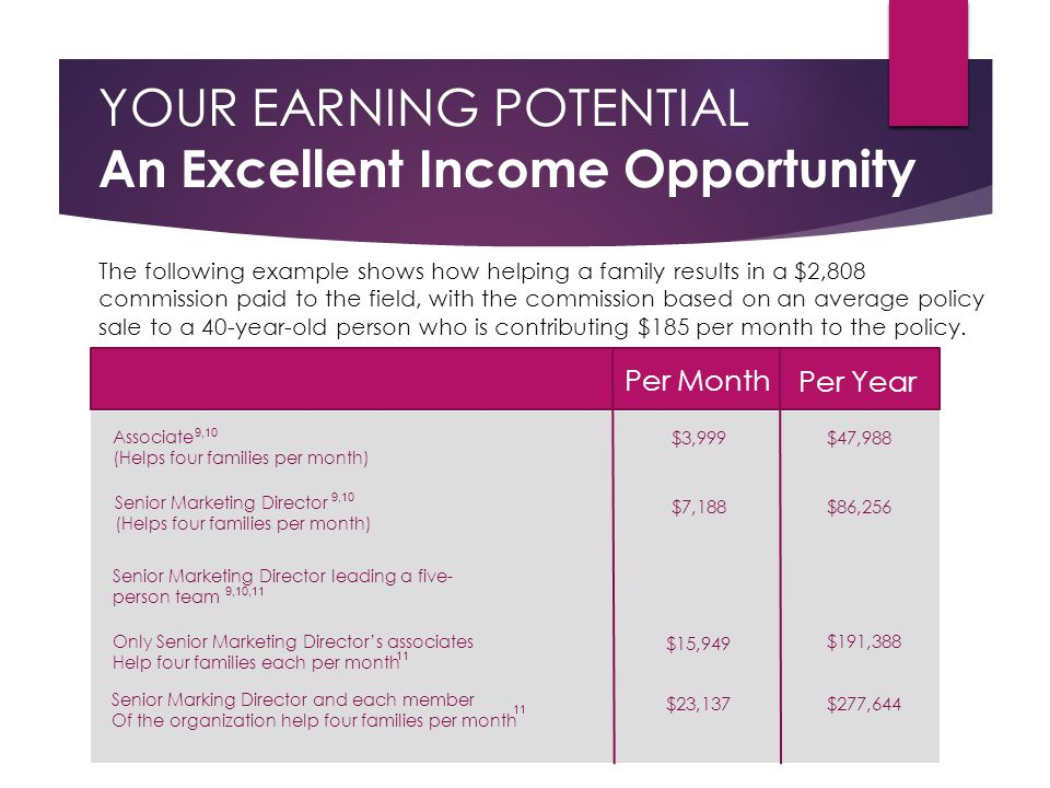 YOUR EARNING POTENTIAL An Excellent Income Opportunity The following example shows how helping a family results in a $2,808 commission paid to the field, with the commission based on an average policy sale to a 40-year-old person who is contributing $185 per month to the policy.