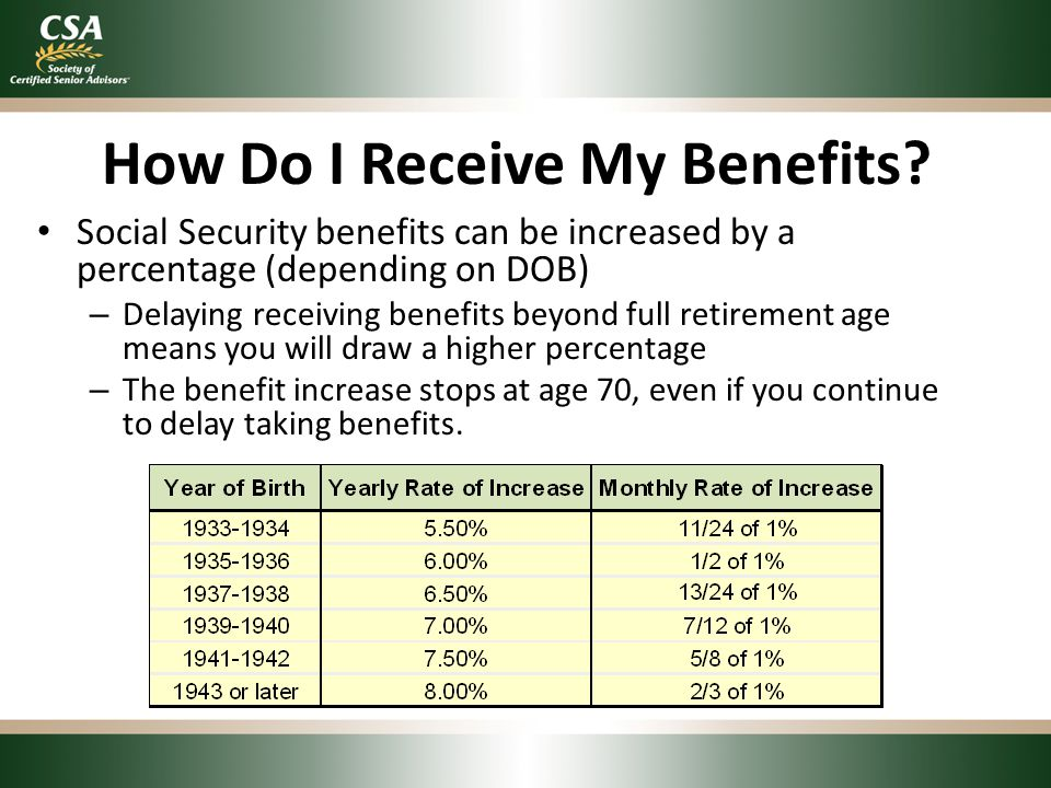 How Do I Receive My Benefits? Social Security benefits can be increased by a percentage (depending on DOB) – Delaying receiving benefits beyond full r