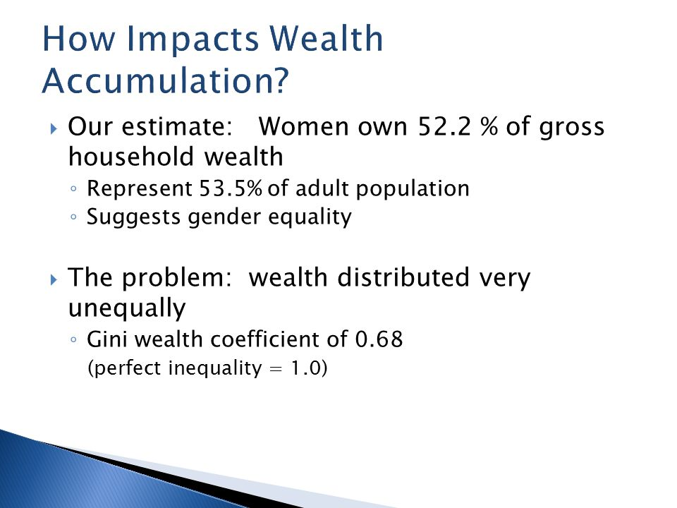  Our estimate: Women own 52.2 % of gross household wealth ◦ Represent 53.5% of adult population ◦ Suggests gender equality  The problem: wealth distributed very unequally ◦ Gini wealth coefficient of 0.68 (perfect inequality = 1.0)