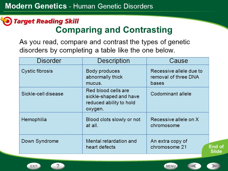 Modern Genetics Comparing and Contrasting As you read, compare and contrast the types of genetic disorders by completing a table like the one below. C