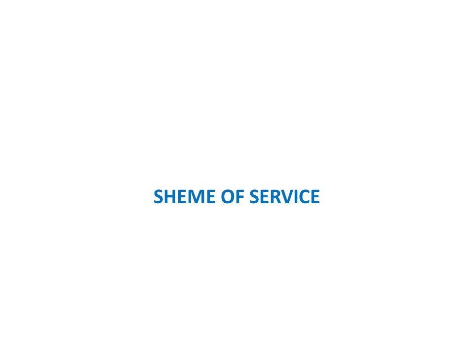 SHEME OF SERVICE