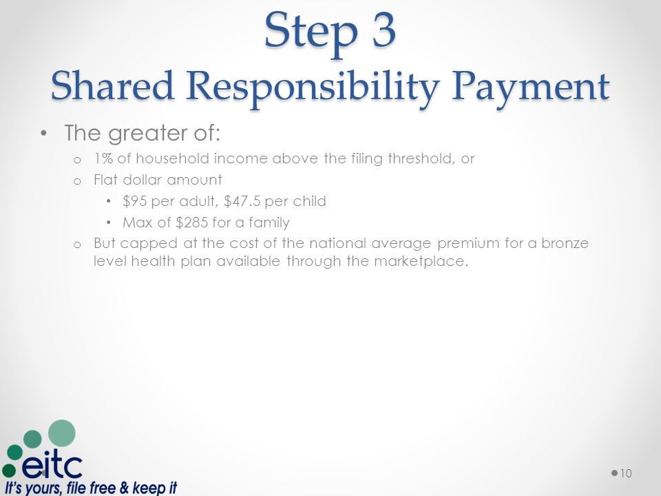 Step 3 Shared Responsibility Payment The greater of: o 1% of household income above the filing threshold, or o Flat dollar amount $95 per adult, $47.5 per child Max of $285 for a family o But capped at the cost of the national average premium for a bronze level health plan available through the marketplace.