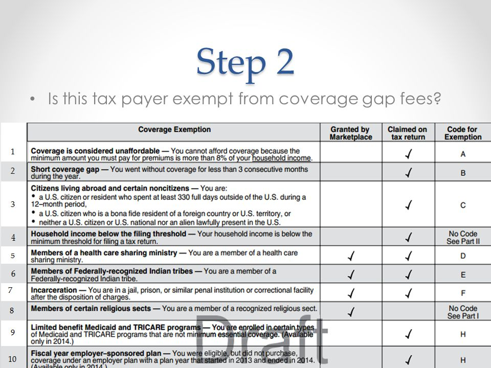 Step 2 Is this tax payer exempt from coverage gap fees 6