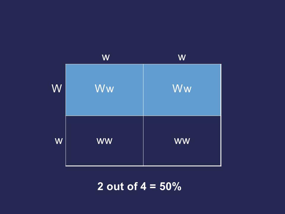 ww WWw www 2 out of 4 = 50%