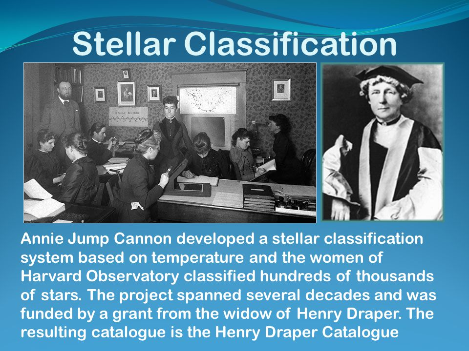 Stellar Classification Annie Jump Cannon developed a stellar classification system based on temperature and the women of Harvard Observatory classifie