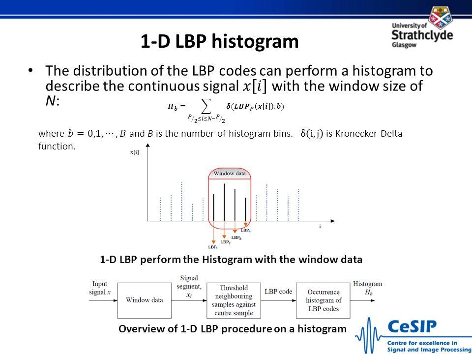 1-D LBP calculate the LBP code after thresholding the neighbour samples. 1-D LBP code LBP code calculation for p=8 *Navin Chatlani et al, 'Local binar