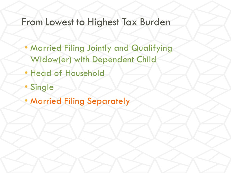 From Lowest to Highest Tax Burden Married Filing Jointly and Qualifying Widow(er) with Dependent Child Head of Household Single Married Filing Separately