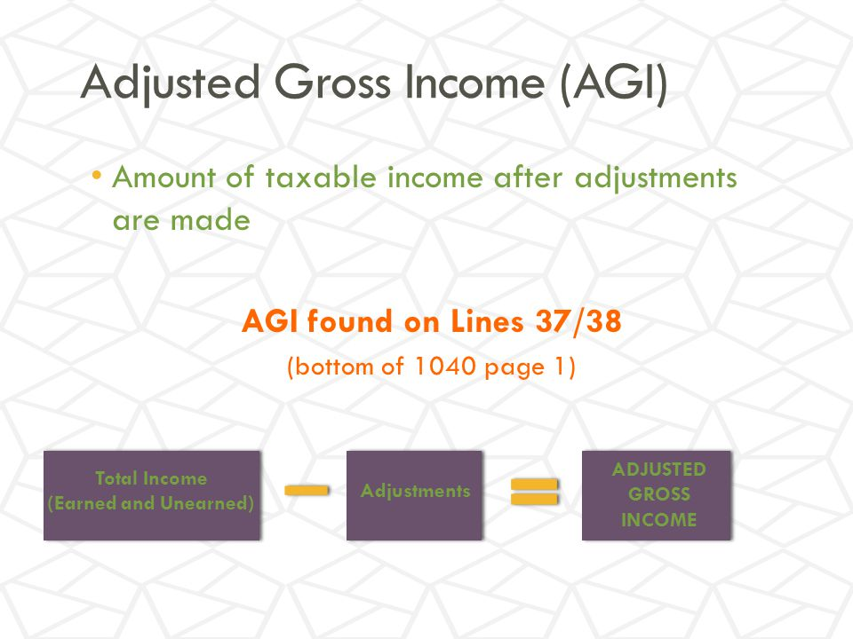 Adjusted Gross Income (AGI) Amount of taxable income after adjustments are made AGI found on Lines 37/38 (bottom of 1040 page 1) Total Income (Earned and Unearned) Adjustments ADJUSTED GROSS INCOME