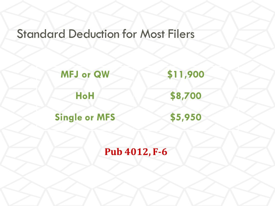 Standard Deduction for Most Filers MFJ or QW$11,900 HoH$8,700 Single or MFS$5,950 Pub 4012, F-6
