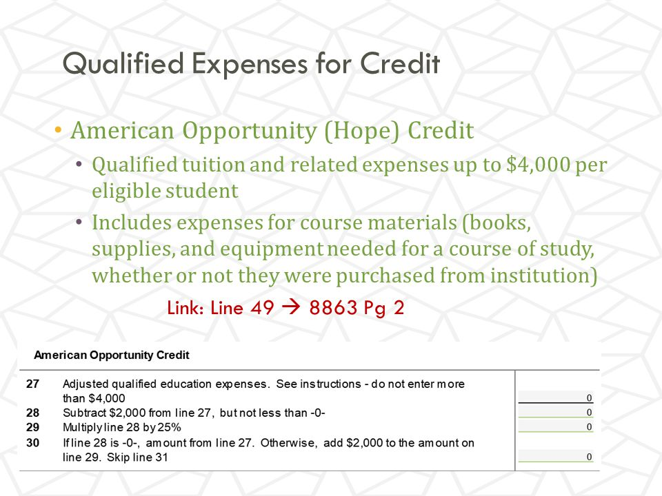 Qualified Expenses for Credit American Opportunity (Hope) Credit Qualified tuition and related expenses up to $4,000 per eligible student Includes expenses for course materials (books, supplies, and equipment needed for a course of study, whether or not they were purchased from institution) Link: Line 49  8863 Pg 2