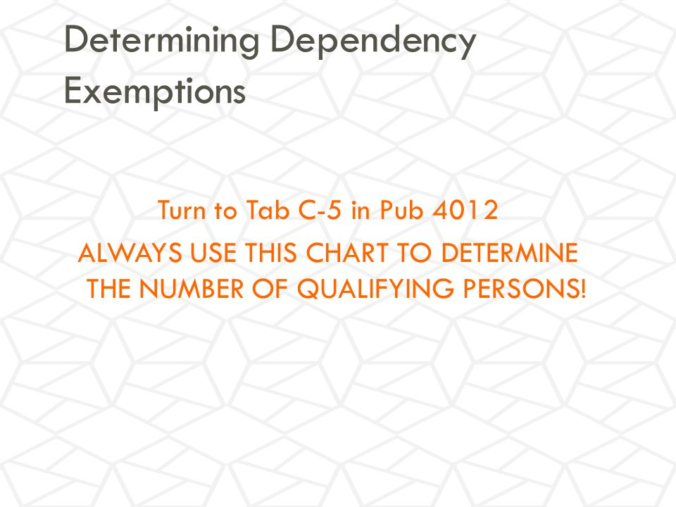 Determining Dependency Exemptions Turn to Tab C-5 in Pub 4012 ALWAYS USE THIS CHART TO DETERMINE THE NUMBER OF QUALIFYING PERSONS!