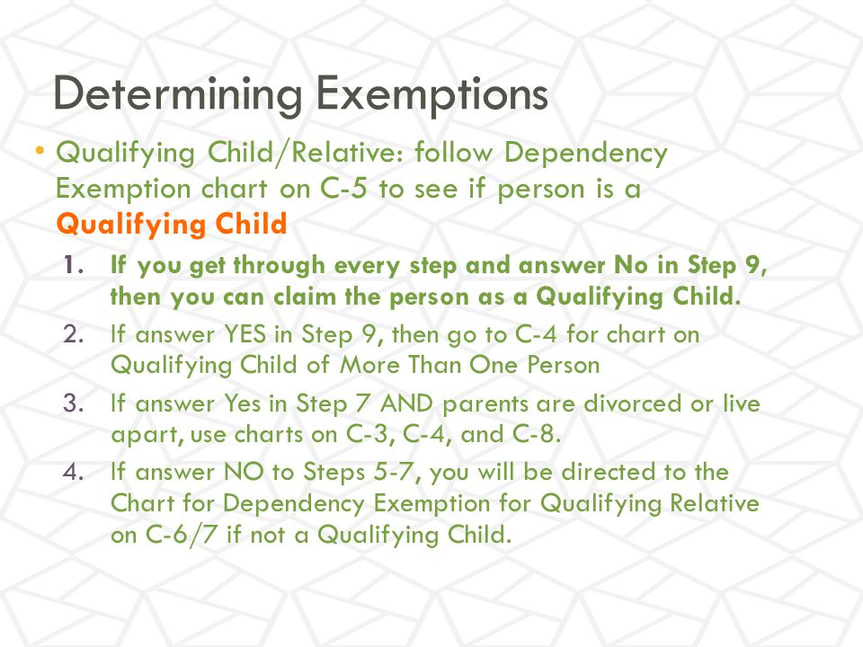 Determining Exemptions Qualifying Child/Relative: follow Dependency Exemption chart on C-5 to see if person is a Qualifying Child 1.If you get through every step and answer No in Step 9, then you can claim the person as a Qualifying Child.