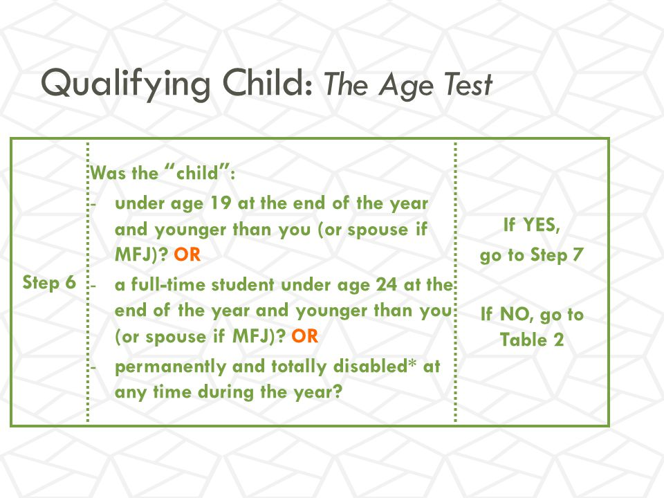 Qualifying Child: The Age Test Step 6 Was the child : -under age 19 at the end of the year and younger than you (or spouse if MFJ).