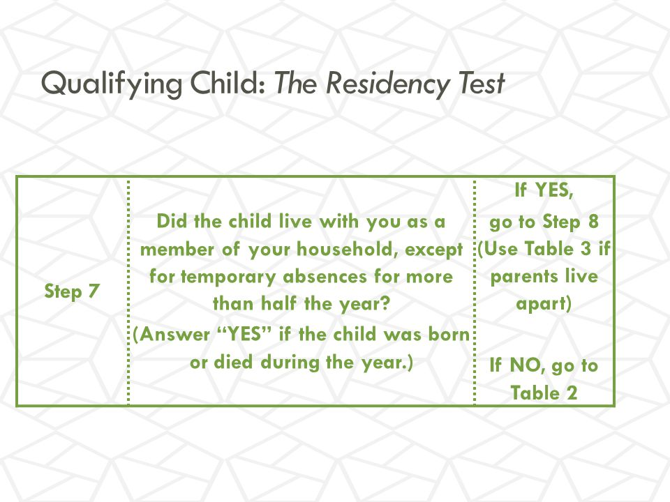 Qualifying Child: The Residency Test Step 7 Did the child live with you as a member of your household, except for temporary absences for more than half the year.
