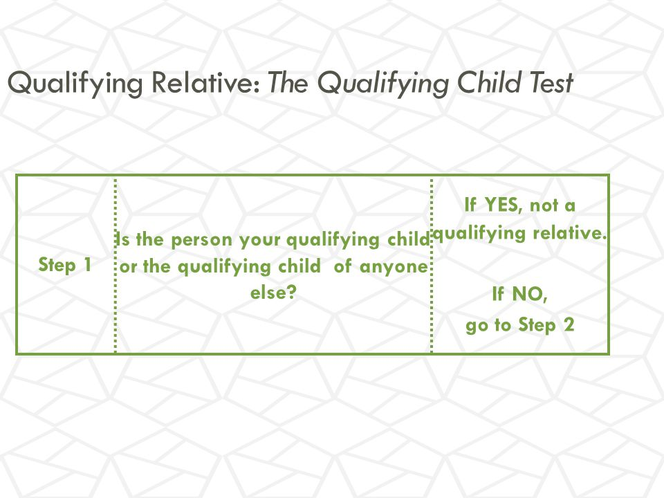 Qualifying Relative: The Qualifying Child Test Step 1 Is the person your qualifying child or the qualifying child of anyone else.