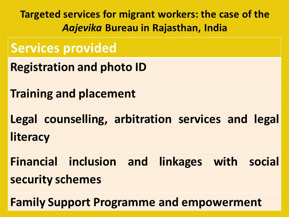 Targeted services for migrant workers: the case of the Aajevika Bureau in Rajasthan, India Services provided Registration and photo ID Training and placement Legal counselling, arbitration services and legal literacy Financial inclusion and linkages with social security schemes Family Support Programme and empowerment