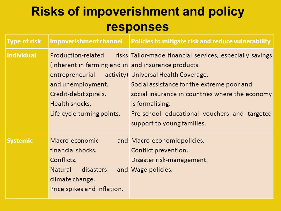 Type of riskImpoverishment channelPolicies to mitigate risk and reduce vulnerability Individual Production-related risks (inherent in farming and in entrepreneurial activity) and unemployment.