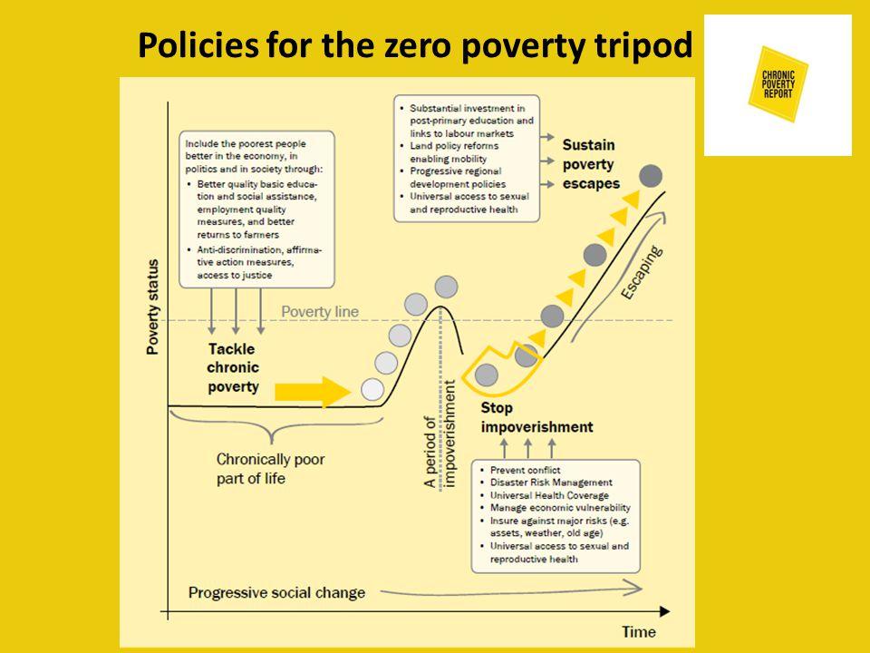 Policies for the zero poverty tripod