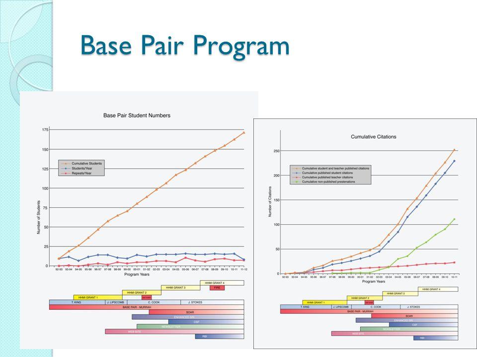Base Pair Program