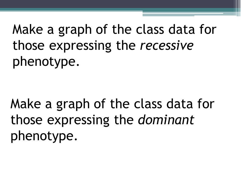 Make a graph of the class data for those expressing the recessive phenotype.