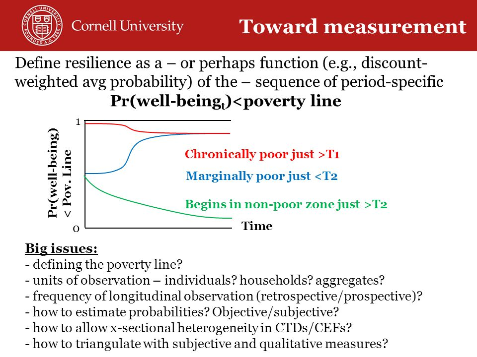 Toward measurement Define resilience as a – or perhaps function (e.g., discount- weighted avg probability) of the – sequence of period-specific Pr(well-being t )<poverty line Time 0 1 Pr(well-being) < Pov.