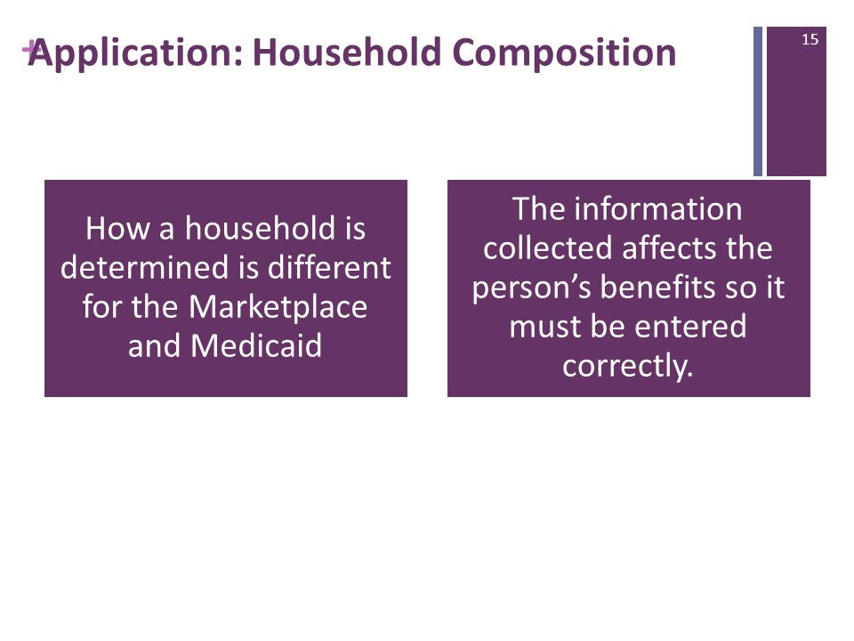 + Application: Household Composition How a household is determined is different for the Marketplace and Medicaid The information collected affects the person's benefits so it must be entered correctly.