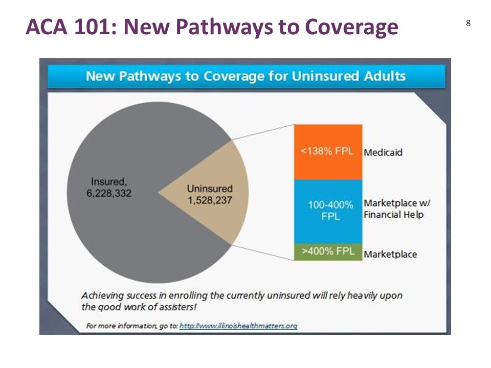 8 ACA 101: New Pathways to Coverage