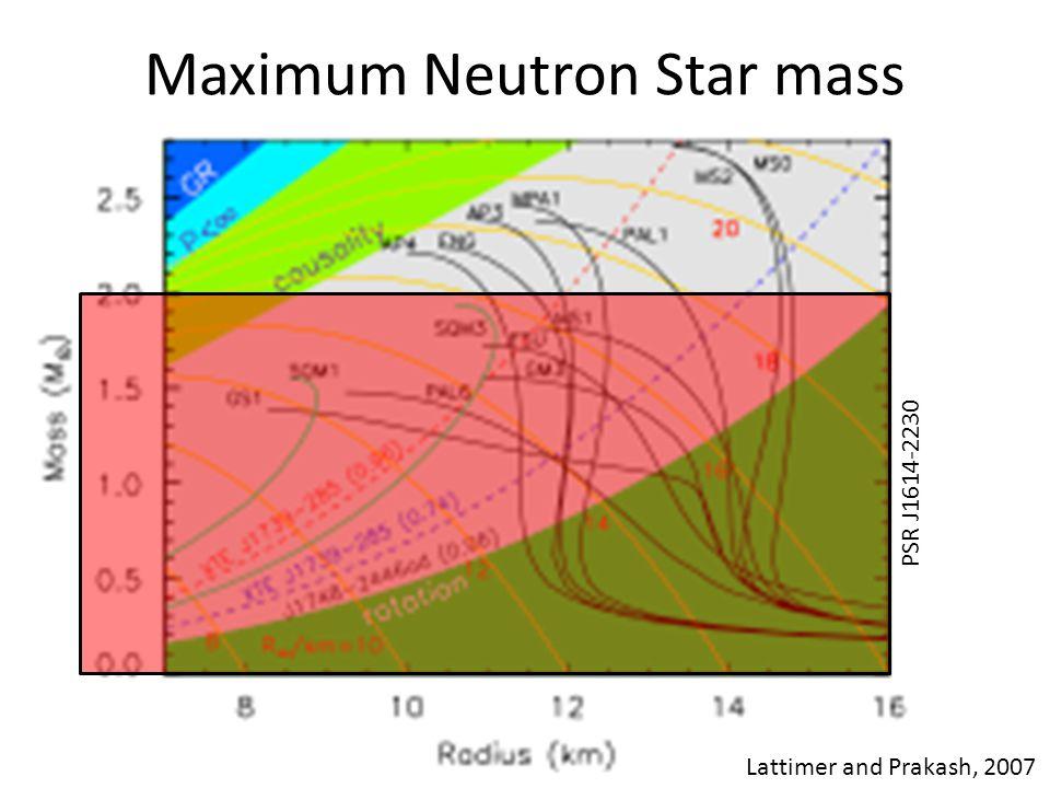 Maximum Neutron Star mass PSR J1614-2230 Lattimer and Prakash, 2007