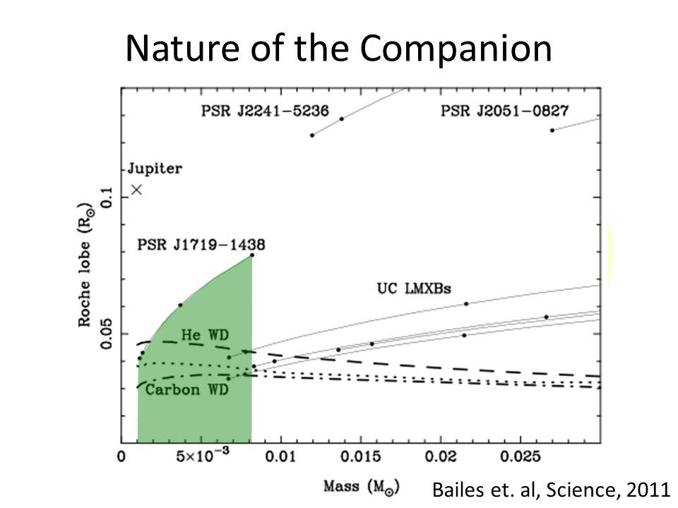 Nature of the Companion Bailes et. al, Science, 2011