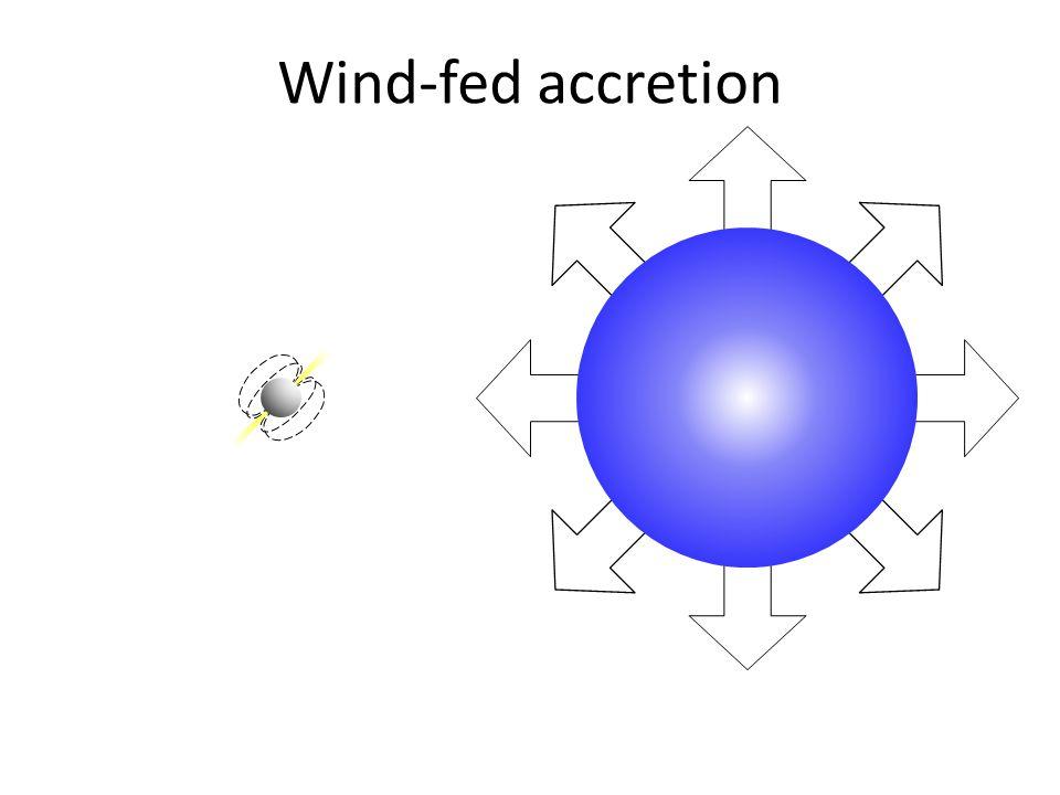Wind-fed accretion