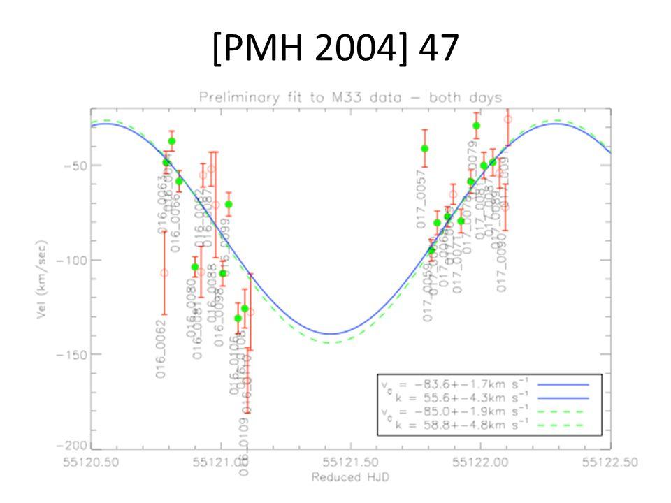 [PMH 2004] 47