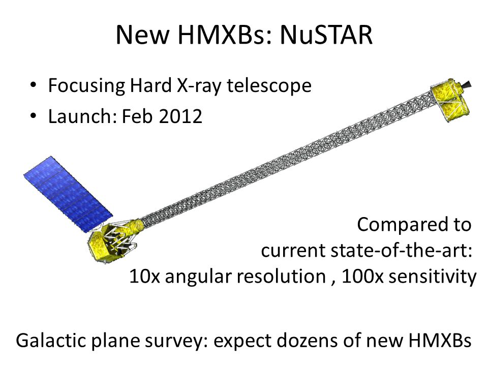 New HMXBs: NuSTAR Focusing Hard X-ray telescope Launch: Feb 2012 Compared to current state-of-the-art: 10x angular resolution, 100x sensitivity Galact