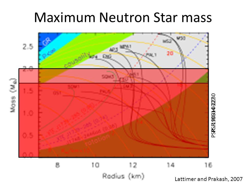 Maximum Neutron Star mass PSR J1903+0327 PSR J1614-2230 Lattimer and Prakash, 2007
