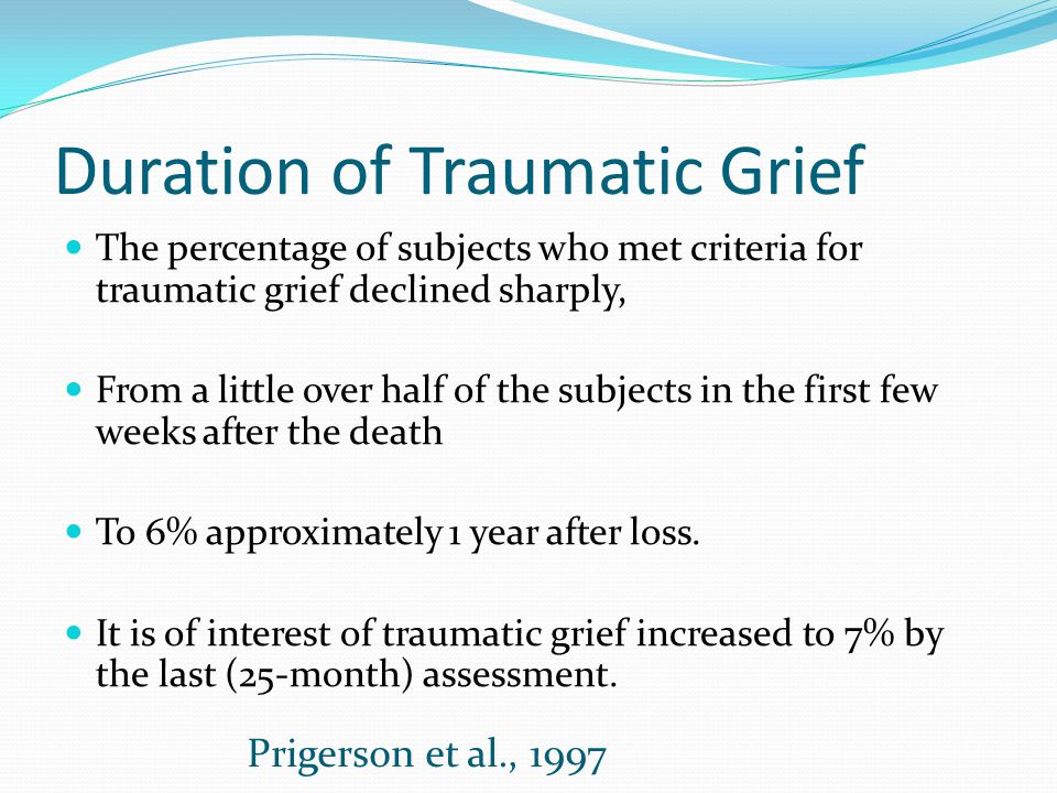 Duration of Traumatic Grief The percentage of subjects who met criteria for traumatic grief declined sharply, From a little over half of the subjects