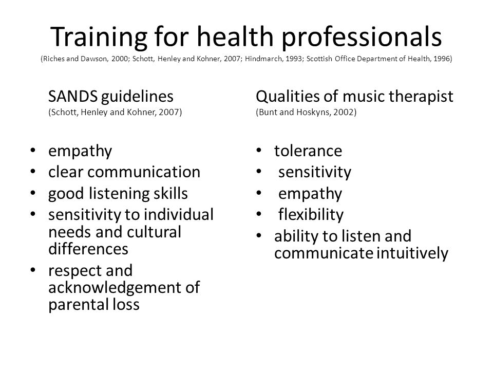 Training for health professionals (Riches and Dawson, 2000; Schott, Henley and Kohner, 2007; Hindmarch, 1993; Scottish Office Department of Health, 1996) SANDS guidelines (Schott, Henley and Kohner, 2007) empathy clear communication good listening skills sensitivity to individual needs and cultural differences respect and acknowledgement of parental loss Qualities of music therapist (Bunt and Hoskyns, 2002) tolerance sensitivity empathy flexibility ability to listen and communicate intuitively