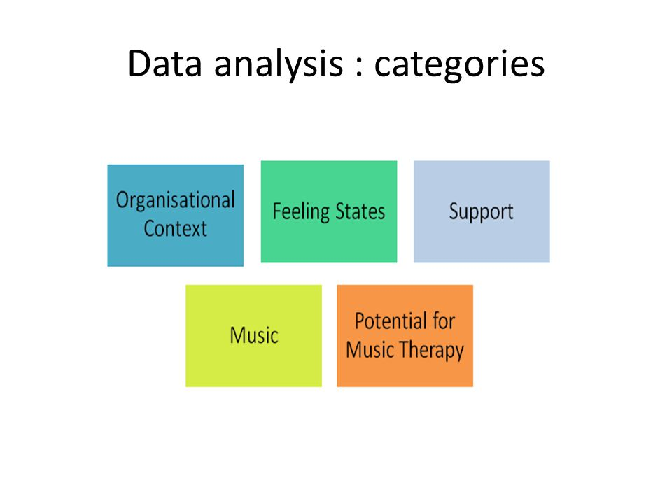 Data analysis : categories