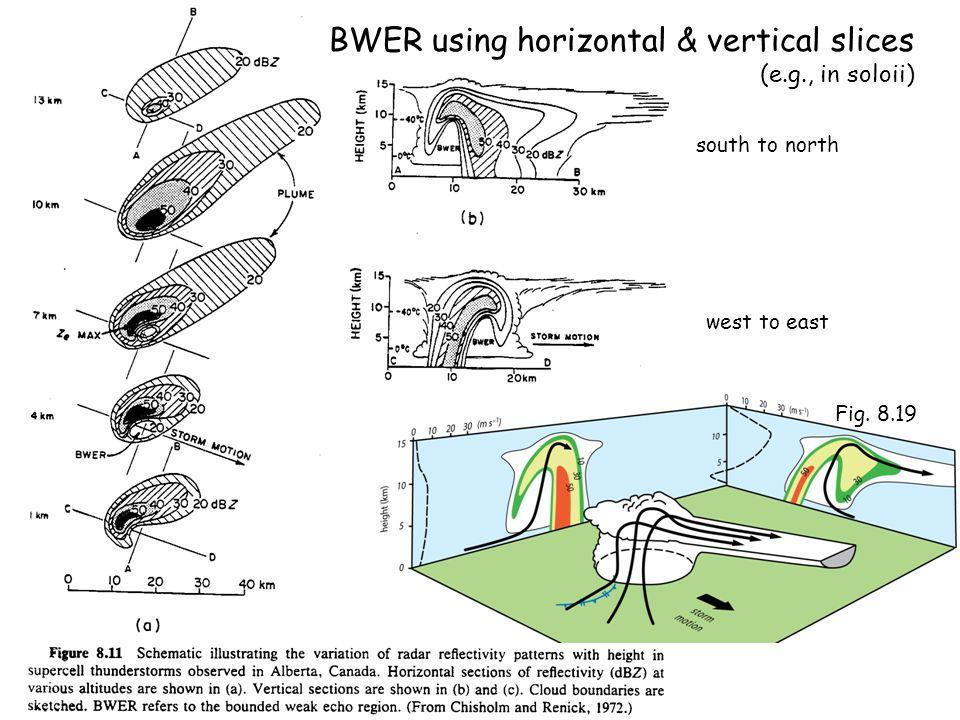 Base scan (0.5°) RHI 16.5 km echo tops NWSE BWER on radar: range height indicator (RHI) displays (source: WSR-88D Operations Training Manual)