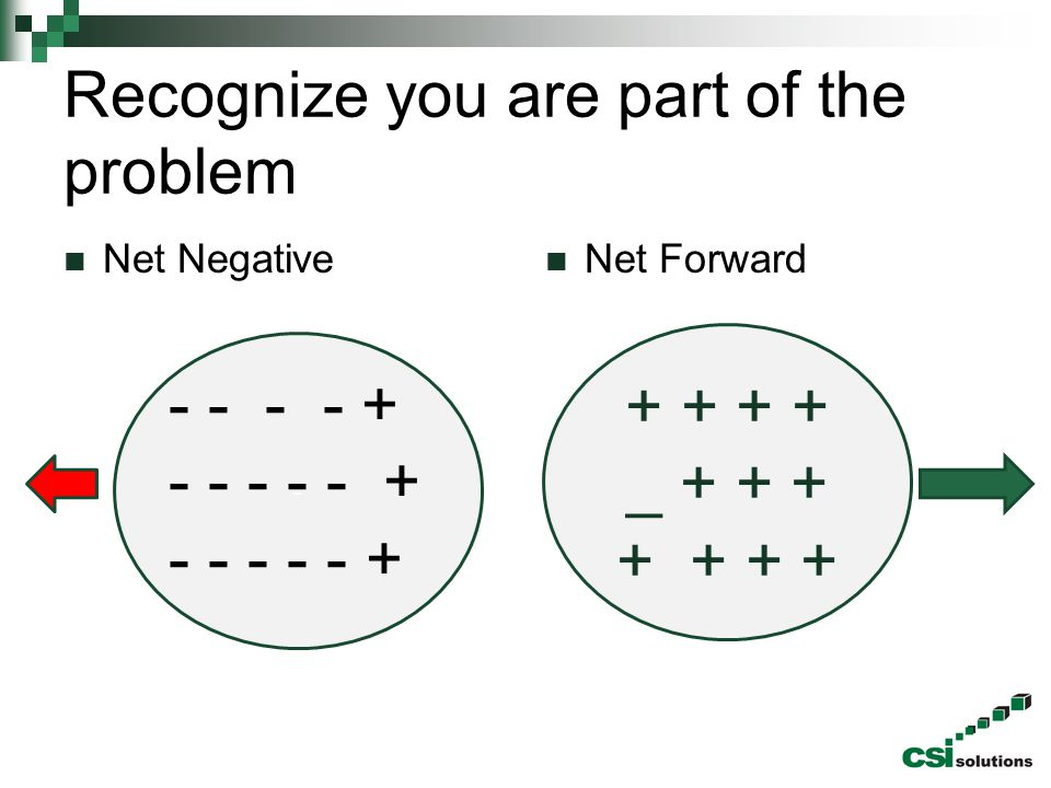 Recognize you are part of the problem Net Negative Net Forward - + + _ + + + + + + + - - - - + - - - - - +