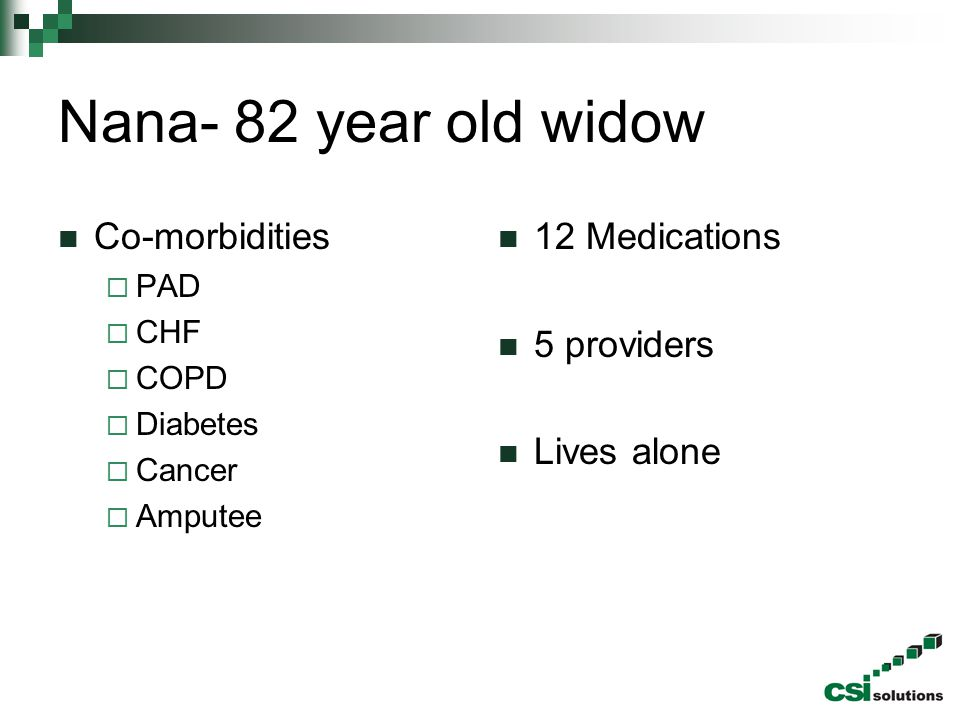 Nana- 82 year old widow Co-morbidities  PAD  CHF  COPD  Diabetes  Cancer  Amputee 12 Medications 5 providers Lives alone